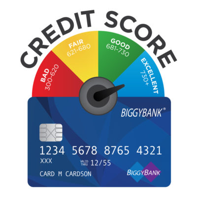Do You Know Your Credit Scores?